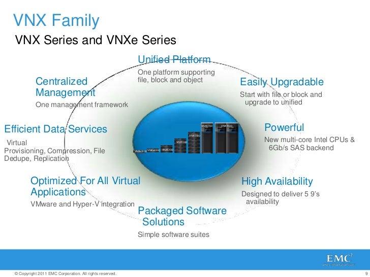 emc vnx series video training and pdf