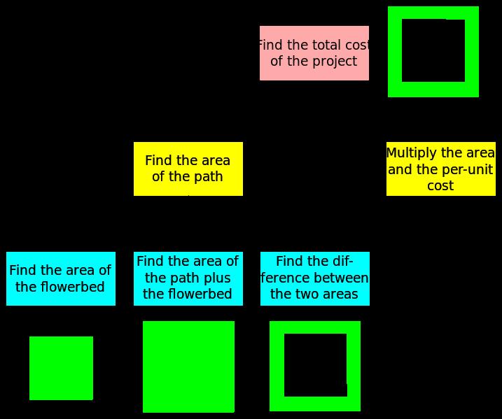 modular programming in c pdf