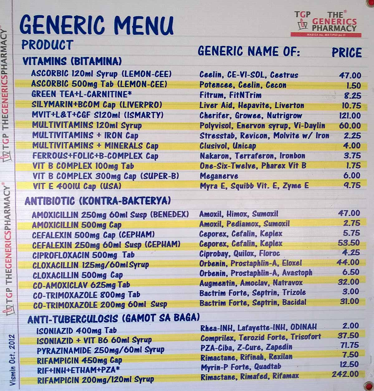 generic drugs list with brand name pdf philippines