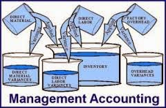 management accounting books free download pdf