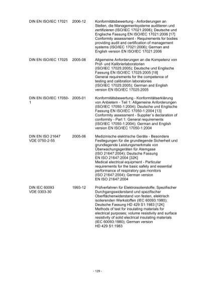 iso iec 17025 2005 pdf
