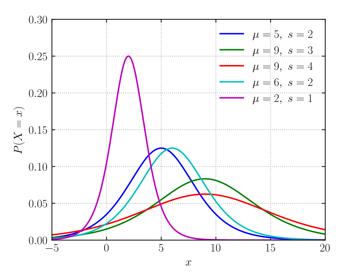 what is probability distribution function pdf