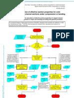 torsional strength of materials pdf