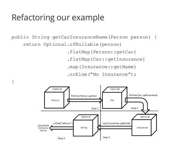 java 8 lambdas pragmatic functional programming by richard warburton pdf