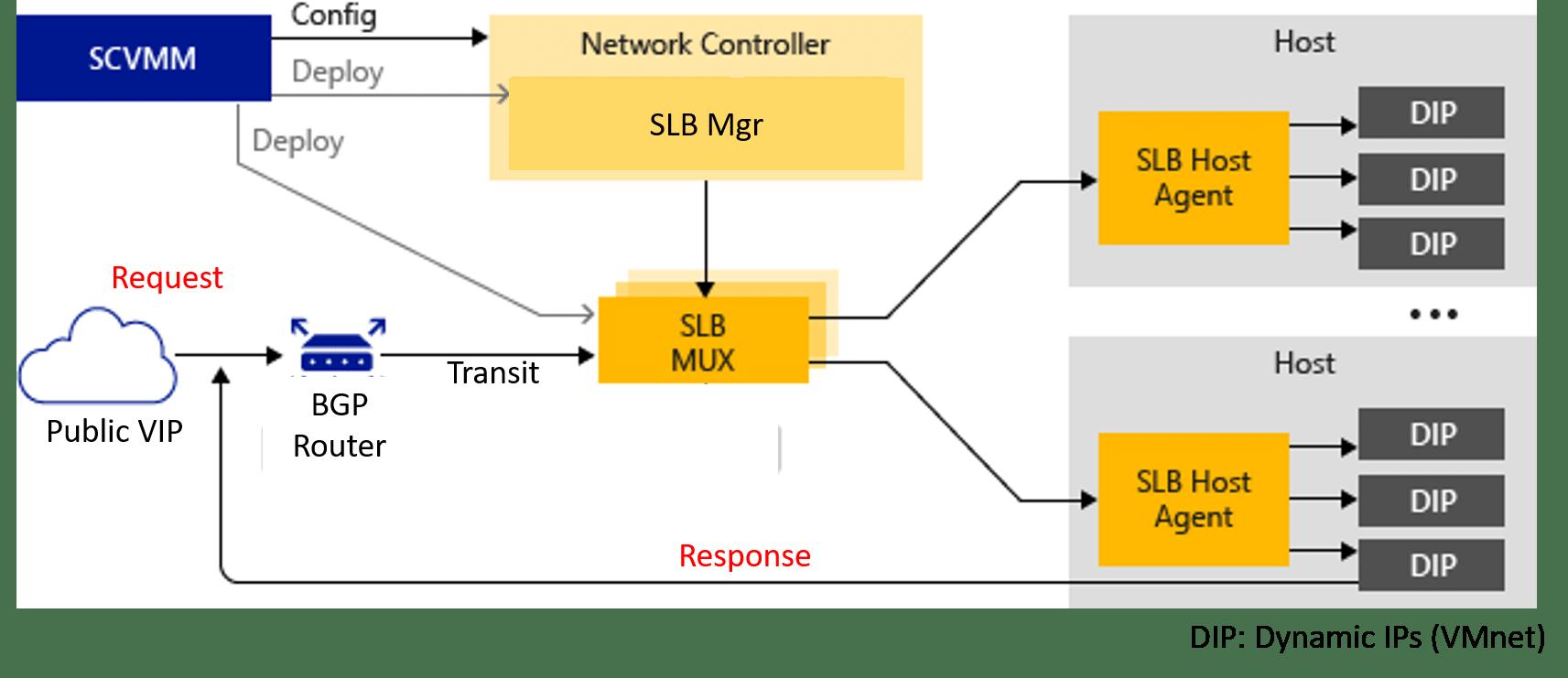server virtualization with windows server hyper-v and system center pdf