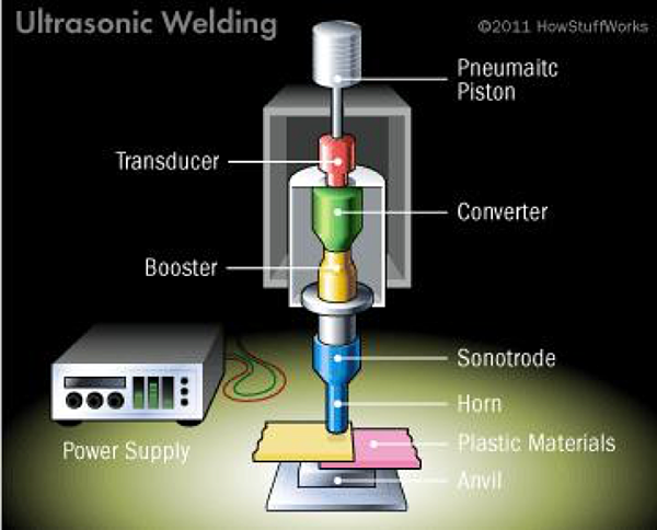 basics of machine design pdf