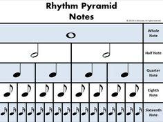 benefits of music education pdf
