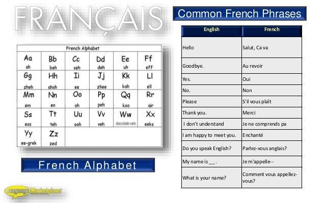 english to french translation pdf