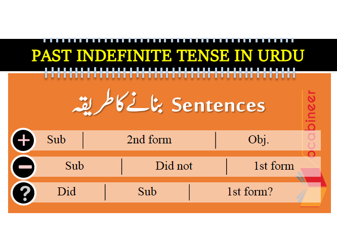 tenses in urdu pdf files