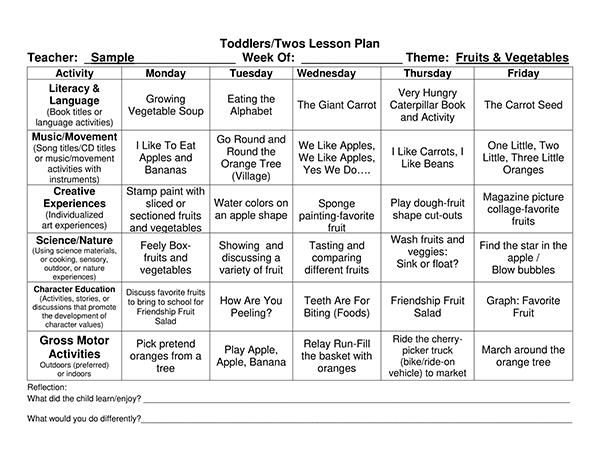 printable lesson plan template pdf