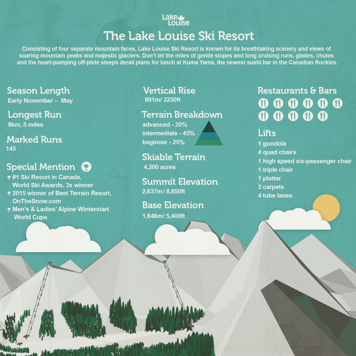 lake louise trail map pdf