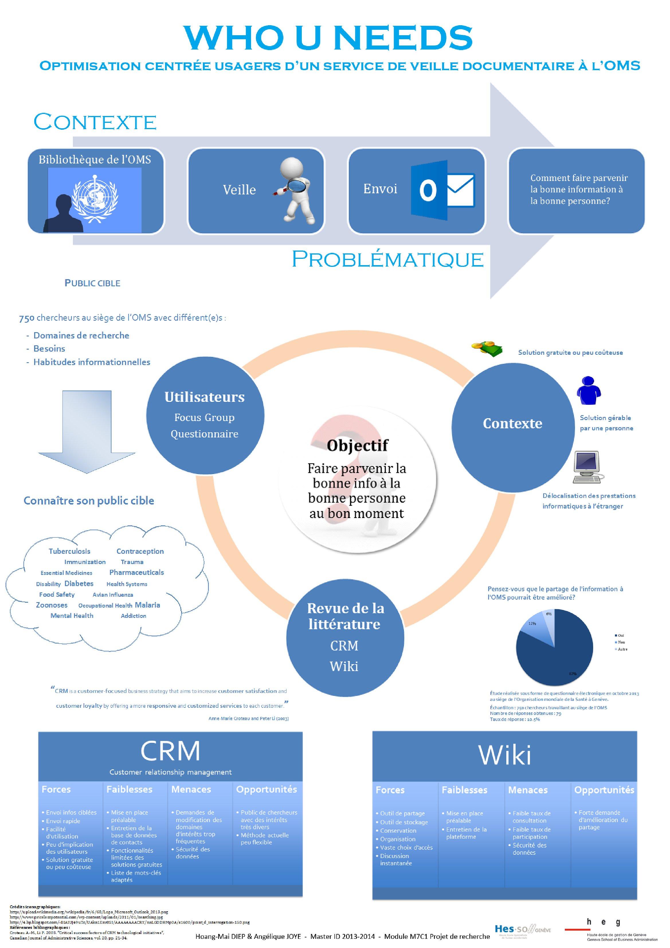 gestion de projet pdf exemple