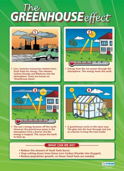 global warming for kids pdf