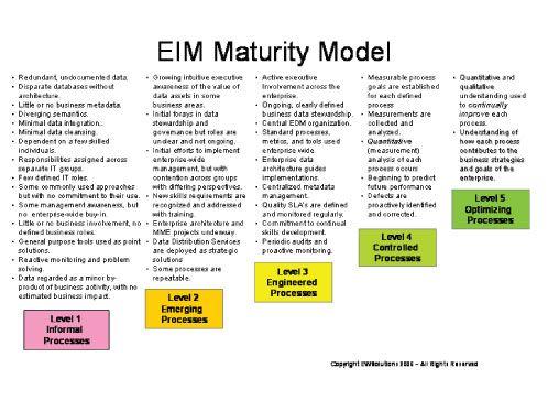 ibm design thinking software development framework pdf