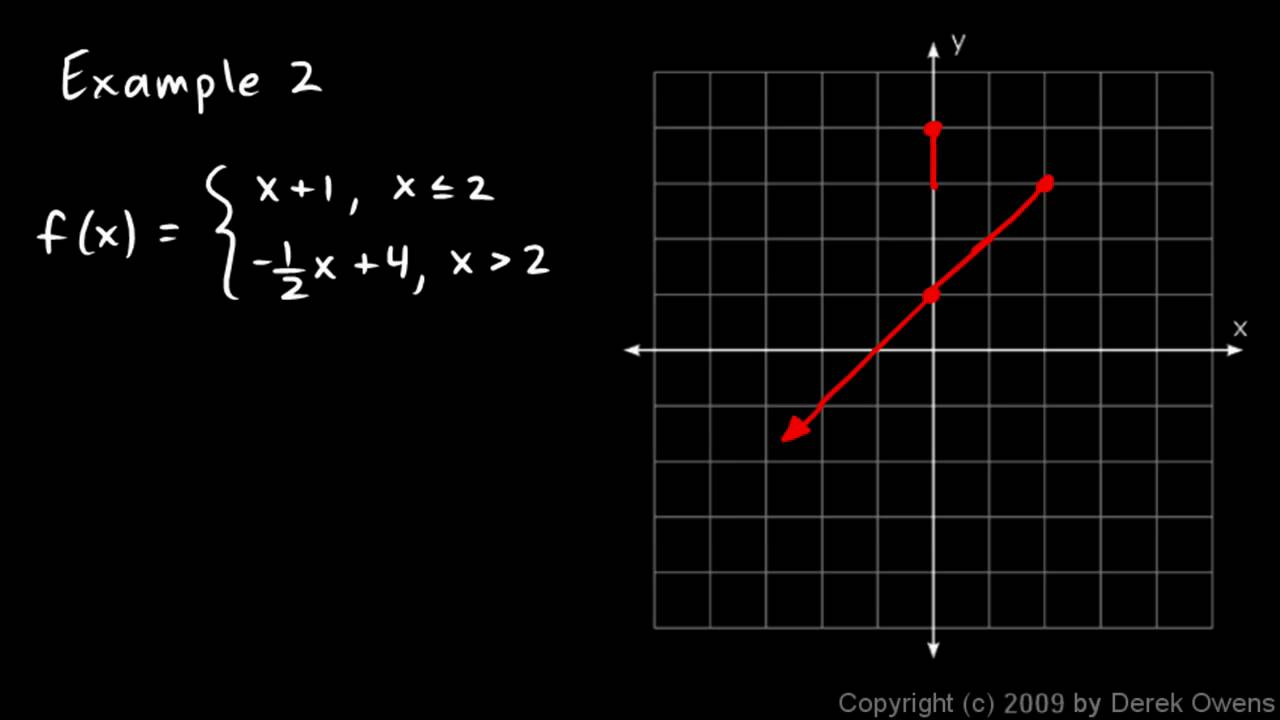 piecewise functions worksheet pdf answers