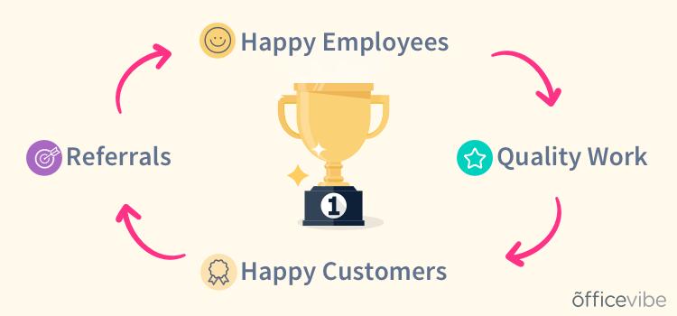 read the happiness advantage pdf