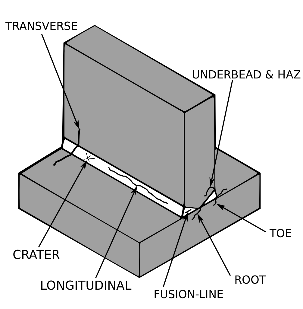types of welding symbols pdf